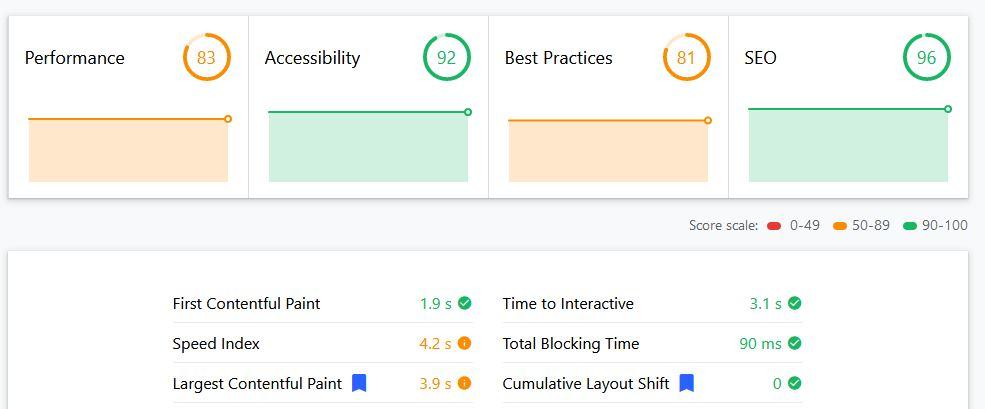 Web Core Vitals Results / Score