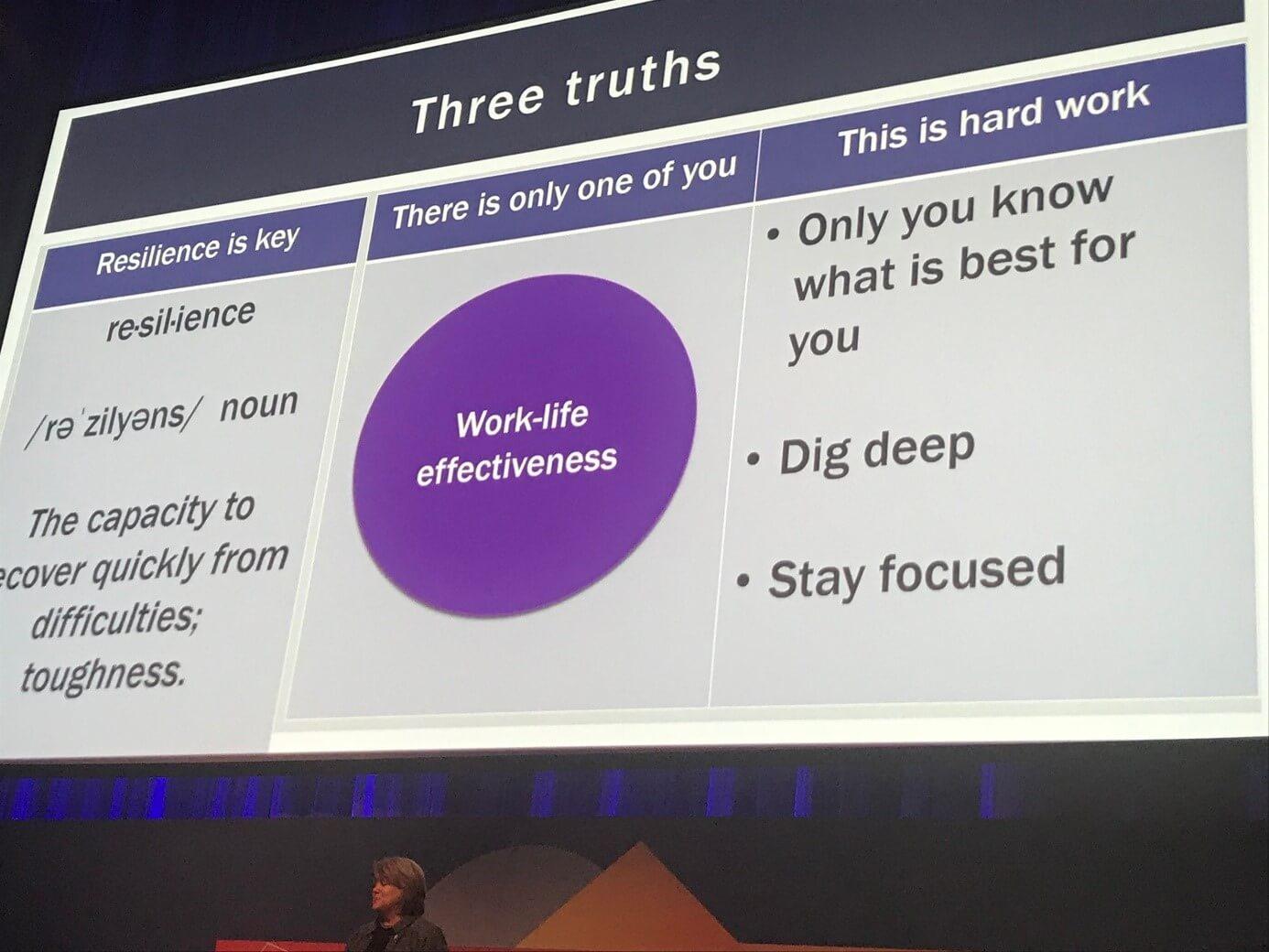 Drei Wahrheiten